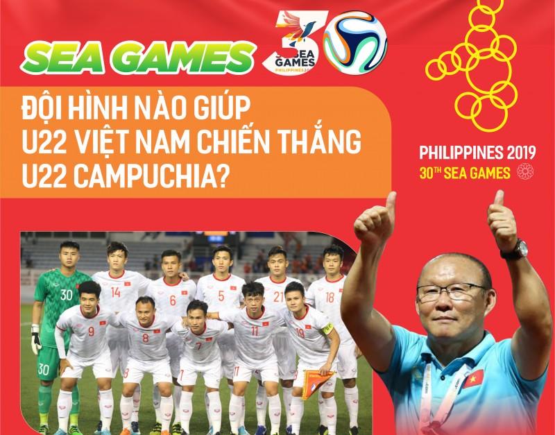Infographic: Đội hình nào giúp U22 Việt Nam chiến thắng U22 Campuchia?