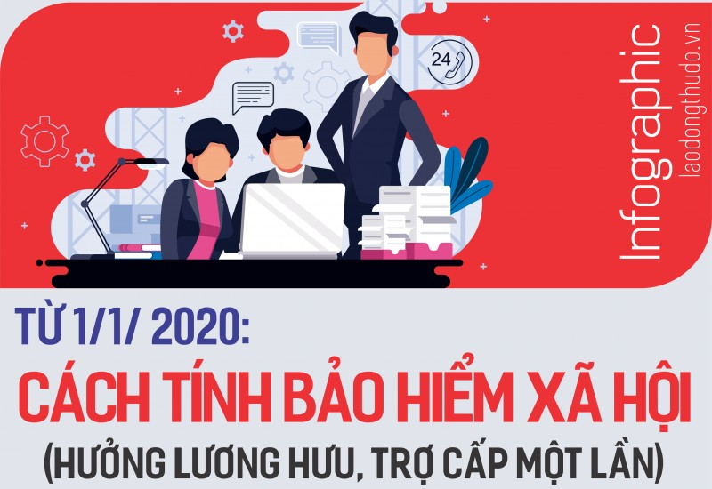 Infographic: Từ 1/1/2020 chính sách mới về hưu trí, trợ cấp một lần có hiệu lực