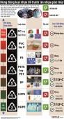 Xem mã dưới chai nhựa để tránh ăn phải độc hại