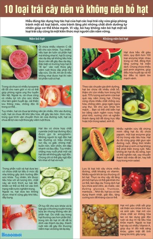 10 loại trái cây nên và không nên bỏ hạt