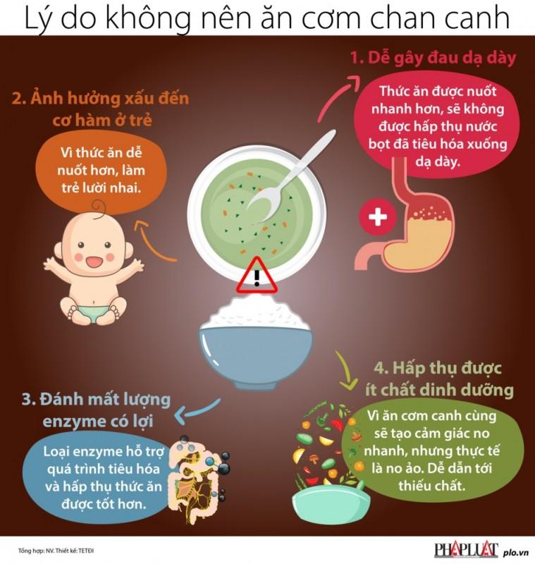 [Inphographic]:Lý do không nên ăn cơm chan canh