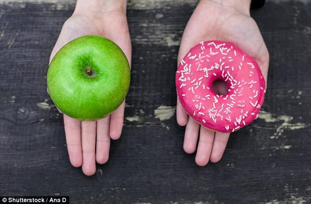 'Bí kíp' chuyển hóa thói quen ăn uống xấu thành lành mạnh
