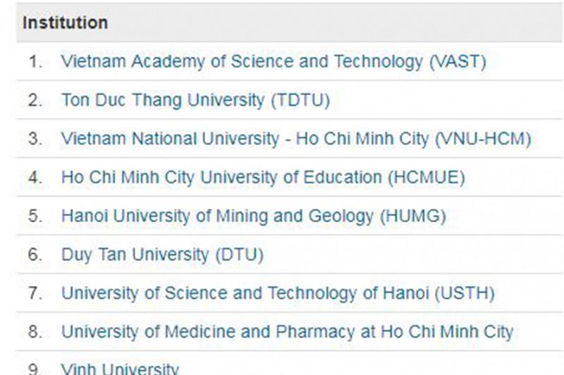 Việt Nam đứng thứ 57 thế giới về nghiên cứu khoa học