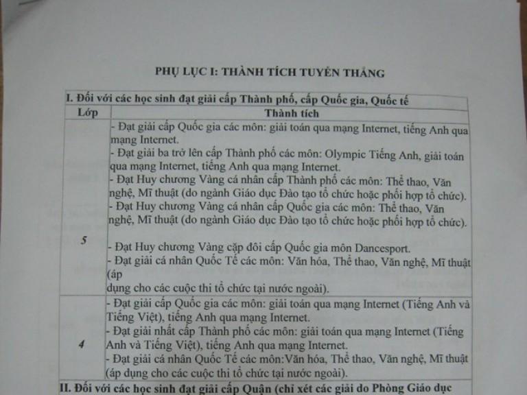 Điều kiện xét tuyển thẳng vào lớp 6 Trường THCS Cầu Giấy
