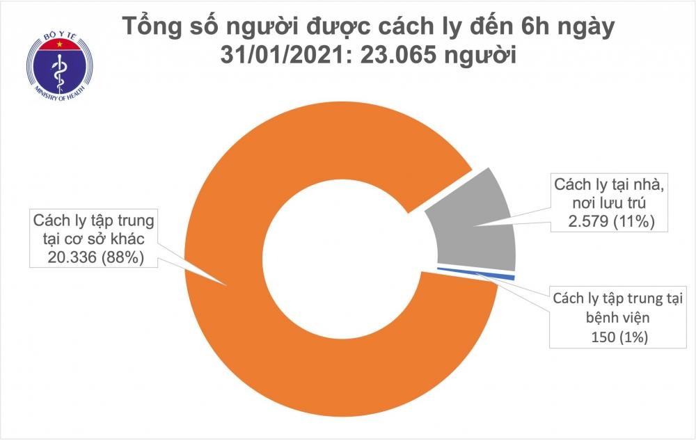 Thêm 14 ca mắc mới Covid-19 trong cộng đồng, Hà Nội có 5 ca tại quận Nam Từ Liêm