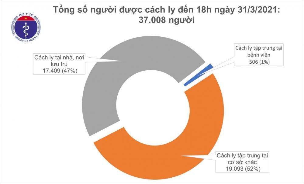 Chiều 31/3, thêm 9 ca mắc Covid-19 là người nhập cảnh tại Tây Ninh, Cà Mau và Đà Nẵng