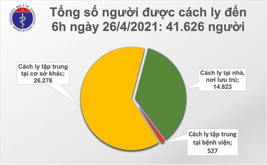 Sáng 26/4, thêm 3 ca mắc Covid-19 cách ly tại Đà Nẵng và Quảng Nam