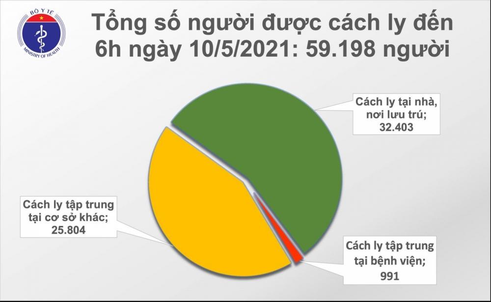 Sáng 10/5, Việt Nam công bố thêm 78 ca mắc Covid-19 trong cộng đồng