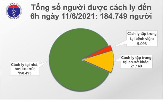 Sáng 11/6: Việt Nam ghi nhận thêm 51 ca mắc Covid-19