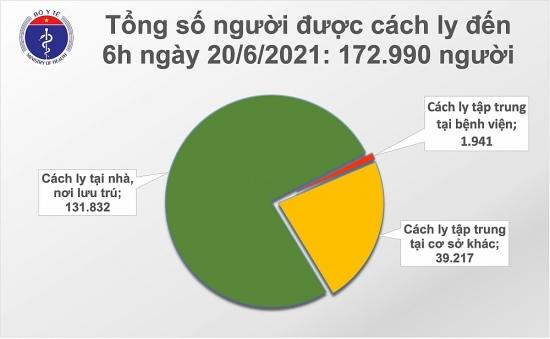 Sáng 20/6: Có 78 ca mắc Covid-19, thành phố Hồ Chí Minh vẫn nhiều nhất