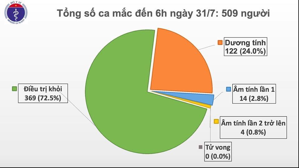 2736 ca mac sang 31