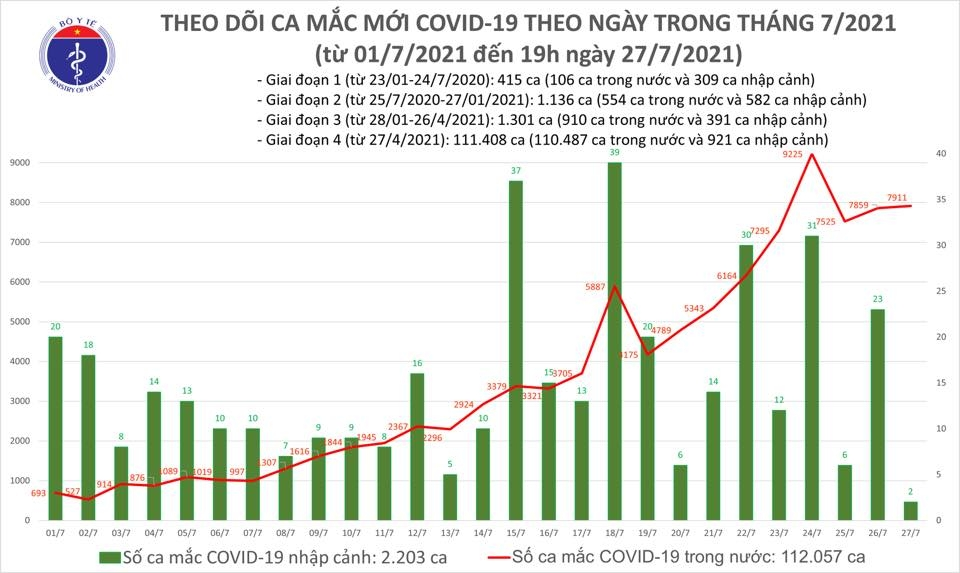Thêm 1.602 bệnh nhân Covid-19 được công bố khỏi bệnh