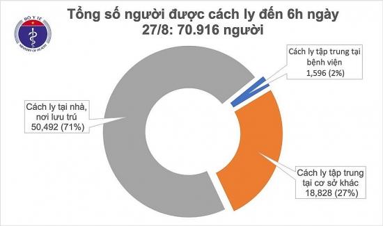 Sáng thứ 7 liên tiếp chưa ghi nhận ca mắc mới Covid-19, hơn 70.000 người cách ly chống dịch