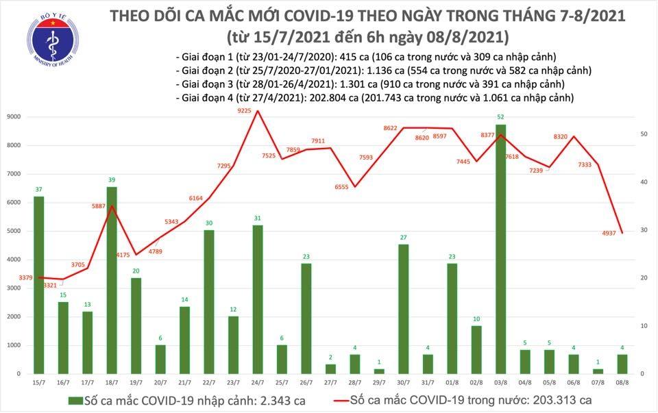 Gần 8,9 triệu liều vắc xin Covid-19 đã được tiêm chủng tại Việt Nam