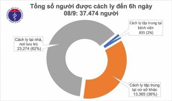 Sáng 8/9, đã 6 ngày Việt Nam không có ca mắc Covid-19 ở cộng đồng