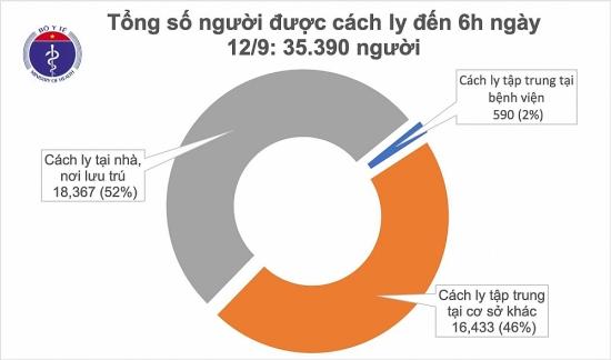 Sáng 12/9, Việt Nam bước sang ngày thứ 10 không có ca mắc Covid-19 tại cộng đồng