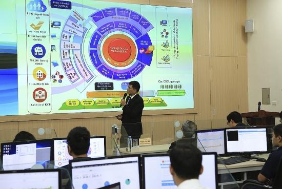 9 nhóm thông tin trong Cơ sở dữ liệu quốc gia về Bảo hiểm