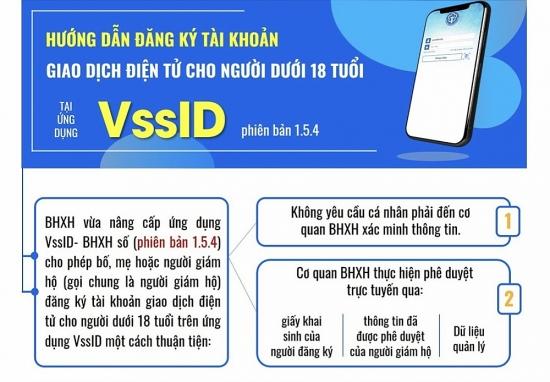 Đăng ký ứng dụng VssID: Không yêu cầu cá nhân dưới 18 tuổi nộp tờ khai