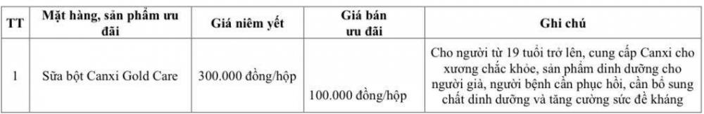 them san pham duoc ban gia uu dai cho doan vien cong doan quan long bien