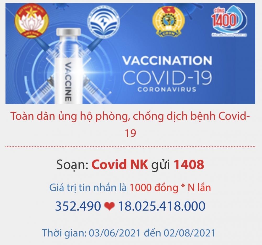 Hơn 18 tỷ đồng ủng hộ Quỹ vắc xin phòng, chống Covid-19 qua Cổng 1400