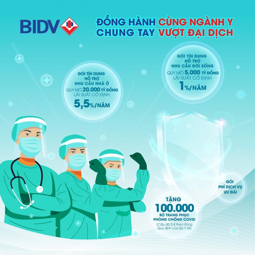"""BIDV triển khai Chương trình """"Đồng hành cùng ngành Y, chung tay vượt đại dịch"""""""