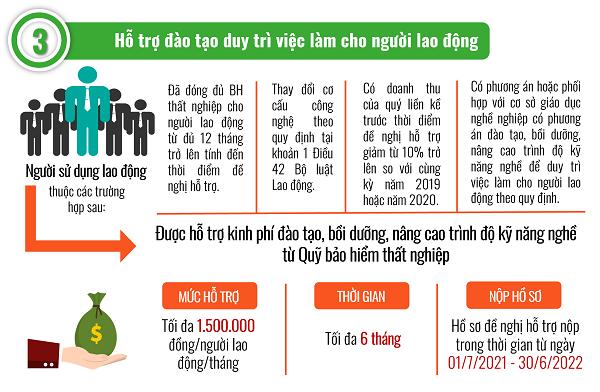 Ngành BHXH đã xác nhận danh sách cho hơn 490.000 lao động để được hưởng các chính sách hỗ trợ
