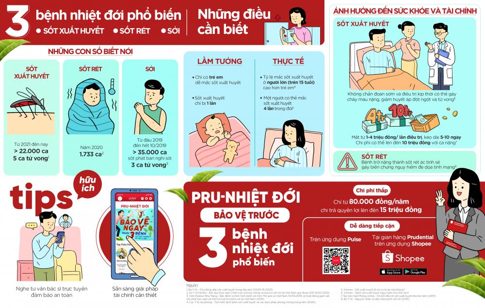 """Prudential Việt Nam ra mắt sản phẩm bảo hiểm trực tuyến """"Pru - Nhiệt đới"""""""