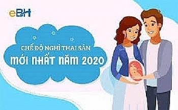 Chế độ nghỉ dưỡng sức, phục hồi sức khỏe sau thai sản