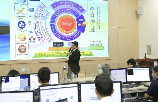 Bảo hiểm xã hội Việt Nam lần thứ ba đứng đầu về ứng dụng công nghệ thông tin