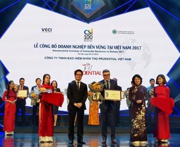 Prudential liên tiếp nhận các giải thưởng trong nước và quốc tế