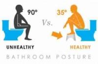 Những thói quen ảnh hưởng tới sức khỏe