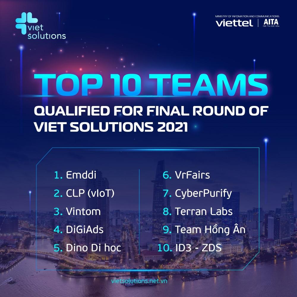 Viet Solutions 2021 đào tạo các đội thi đưa sản phẩm ra thị trường nước ngoài