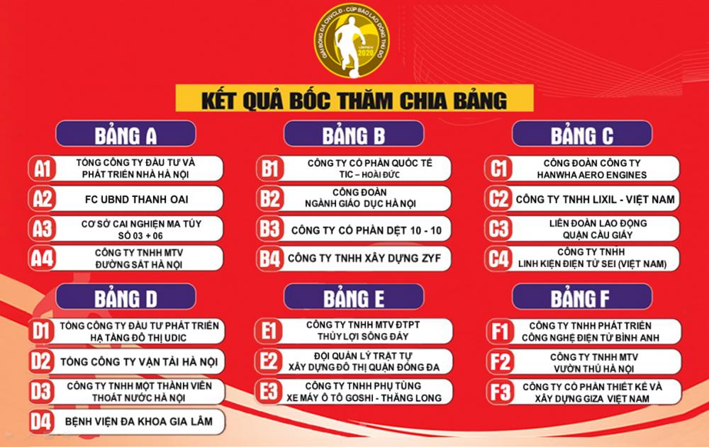 Bốc thăm chia bảng Giải Bóng đá công nhân, viên chức, lao động Cúp báo Lao động Thủ đô lần thứ VI