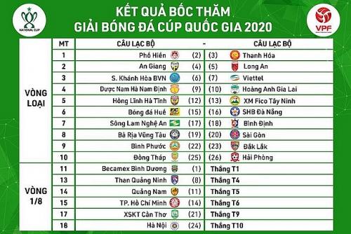 ha noi se gap lai nam dinh ngay vong dau tien v league 2020