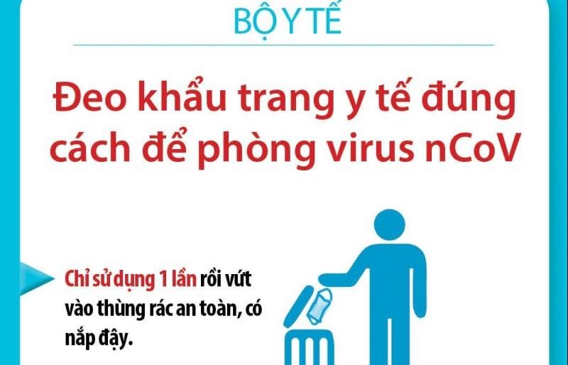 Bộ Y tế công bố dịch bệnh do virus Corona ở Khánh Hòa