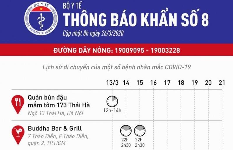 Việt Nam ghi nhận thêm 5 ca mắc Covid-19