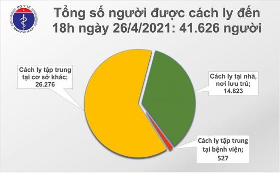 Việt Nam có thêm 6 ca mắc Covid-19 được cách ly ngay khi nhập cảnh