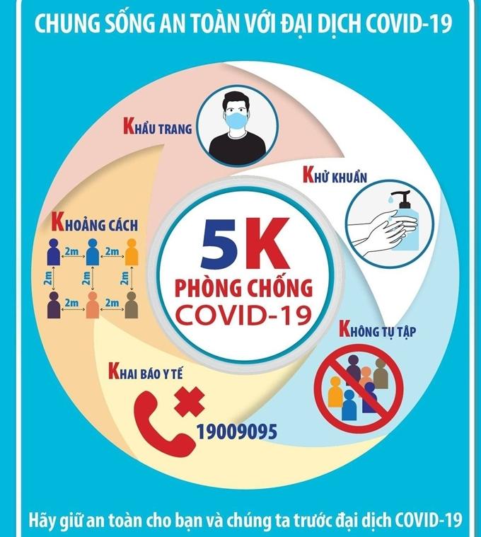 Ngày 21/6: Thêm 224 bệnh nhân mắc Covid-19 được công bố khỏi bệnh