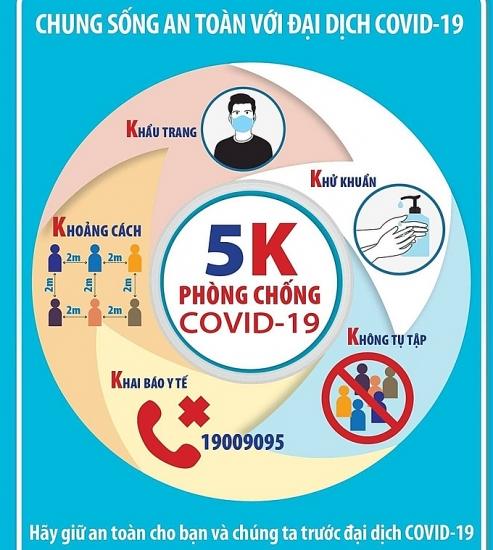 Trưa 14/6: Ghi nhận thêm 100 ca mắc Covid-19 trong nước