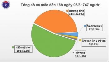 Thêm 30 ca mắc Covid-19, 27 trường hợp liên quan đến Đà Nẵng