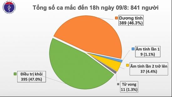 Thêm 29 ca mắc Covid-19 liên quan đến Đà Nẵng