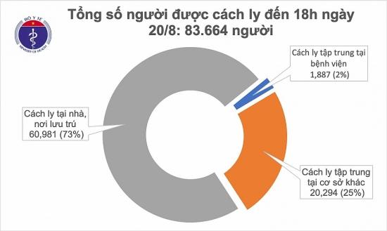 Thêm 14 ca mắc mới Covid-19, Việt Nam có 1007 bệnh nhân