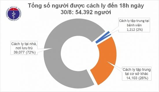 Ngày đầu tiên từ 25/7, Việt Nam không ghi nhận thêm ca mắc mới Covid-19