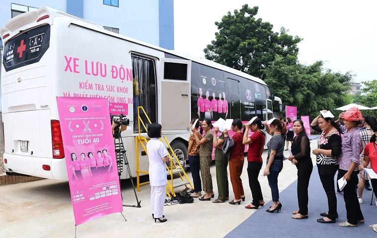 8.000 phụ nữ sẽ được tầm soát ung thư vú miễn phí