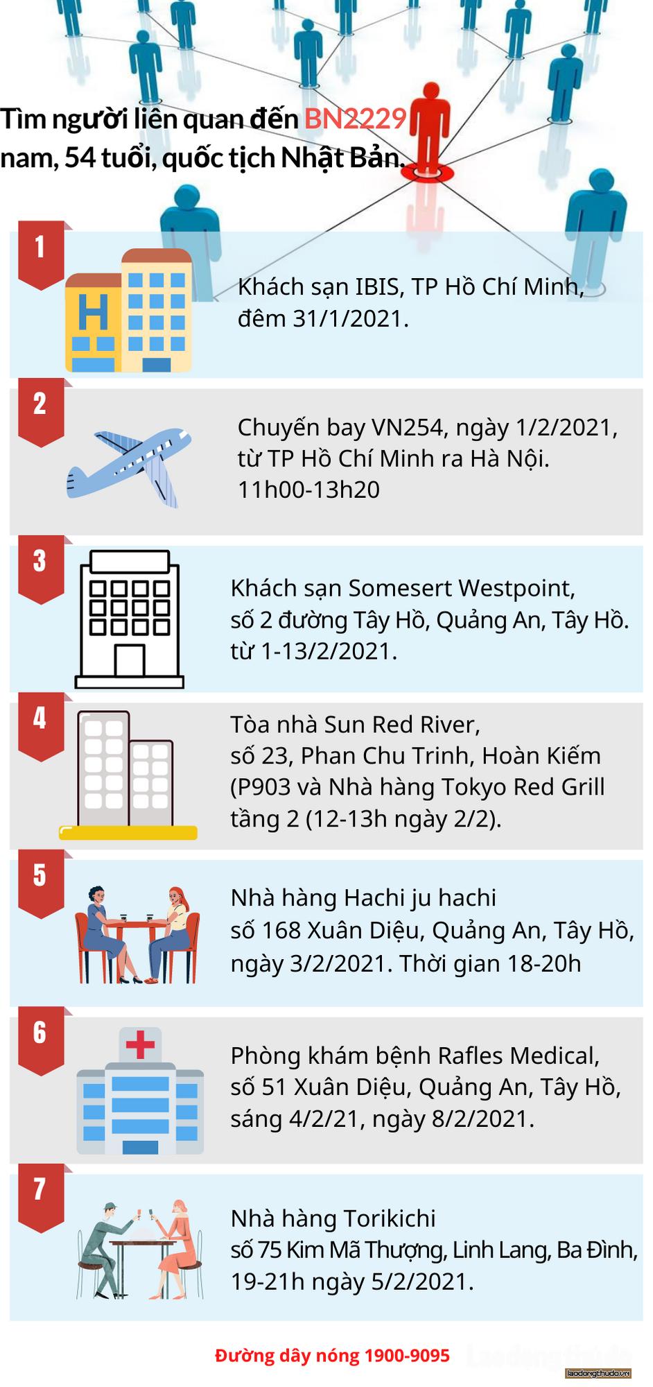 Infographic: Tìm người liên quan đến BN2229 quốc tịch Nhật Bản