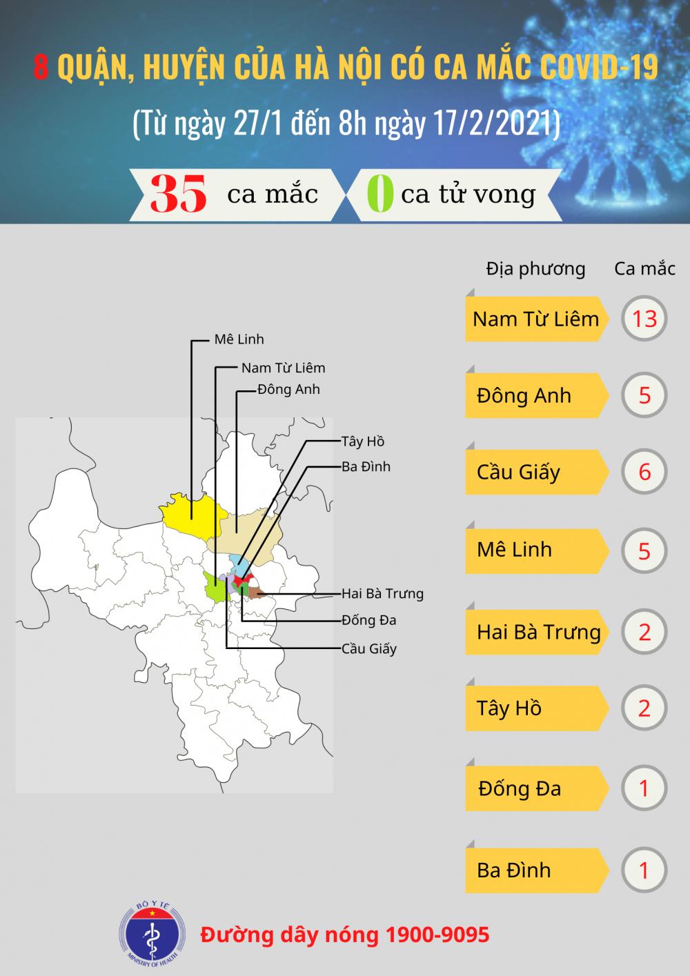 Infographic: 8 quận, huyện Hà Nội có ca mắc Covid-19