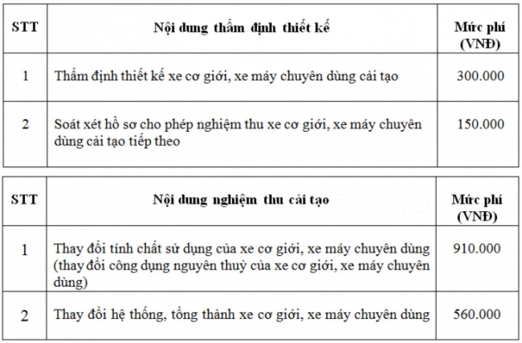 lap them ghe cho xe ban tai 2 cho co hop le khong