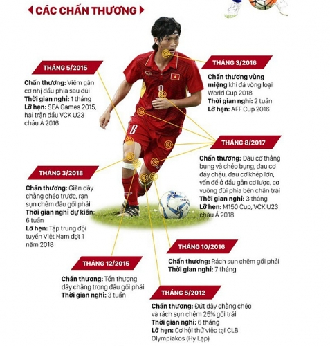 Việt Nam - UAE: 1 - 0: Sự hồi sinh mạnh mẽ của