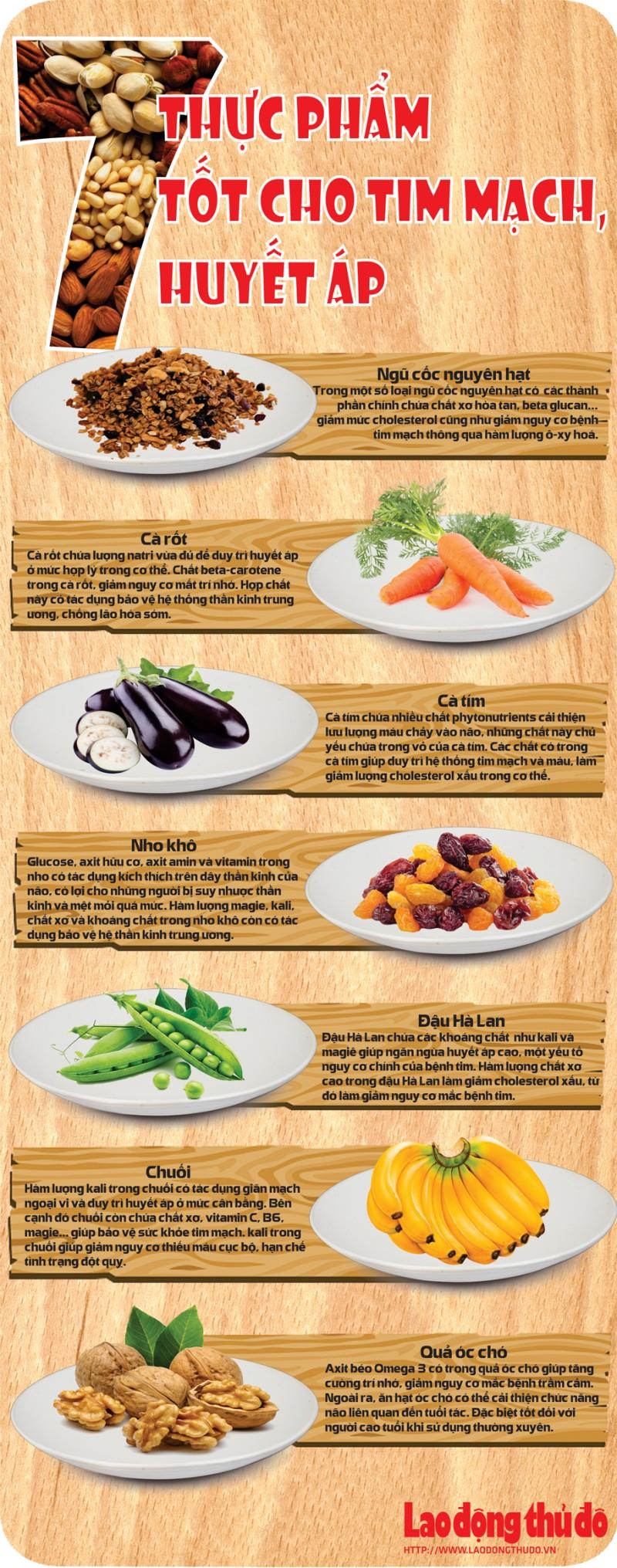 Thực phẩm tốt cho người mắc bệnh tim mạch, huyết áp