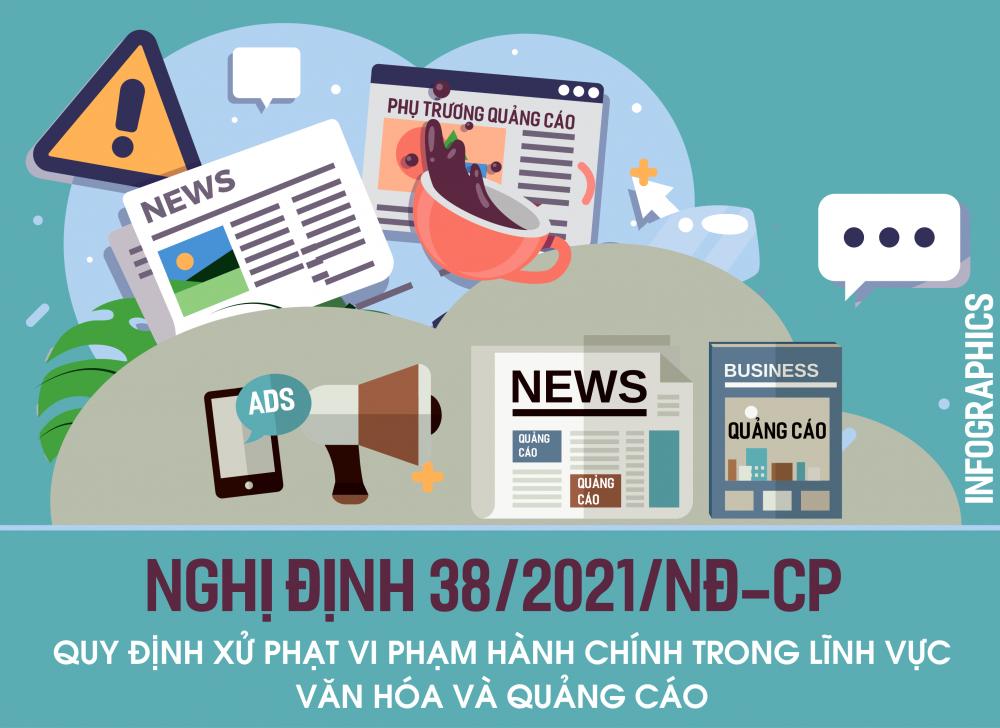 [Infographic] Mức xử phạt vi phạm quy định về quảng cáo trên báo điện tử, trang thông tin điện tử và báo in